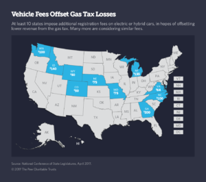 Electric Car Tax Now Law In Oklahoma